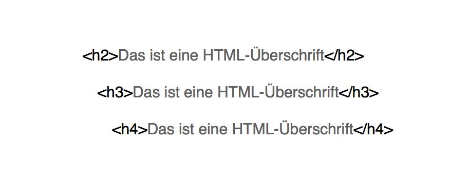HTML Überschriften Gliederung